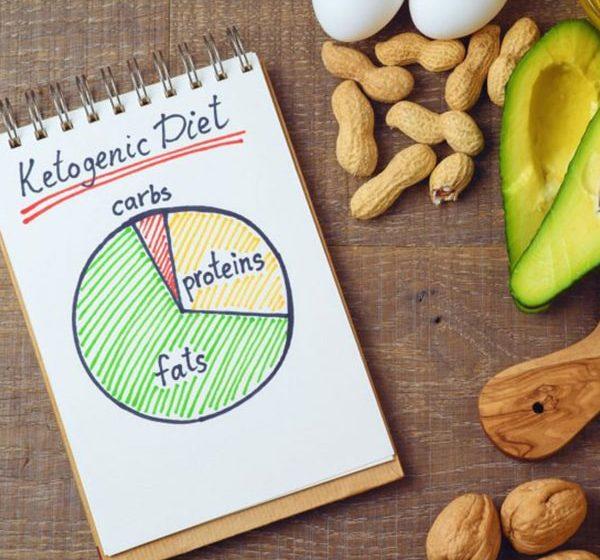 Dieta keto – cateva informatii de baza pe care trebuie sa le stii